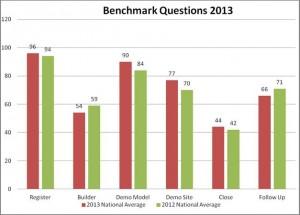 benchmark (2)